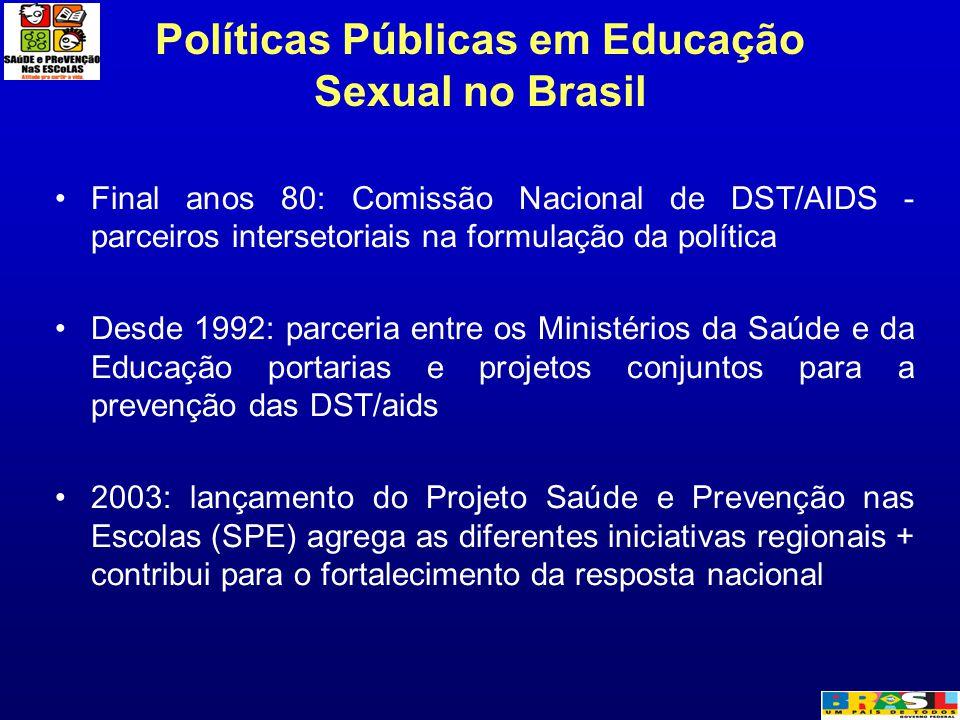 Políticas Públicas em Educação Sexual no Brasil Final anos 80: Comissão Nacional de DST/AIDS - parceiros intersetoriais na formulação da política Desd