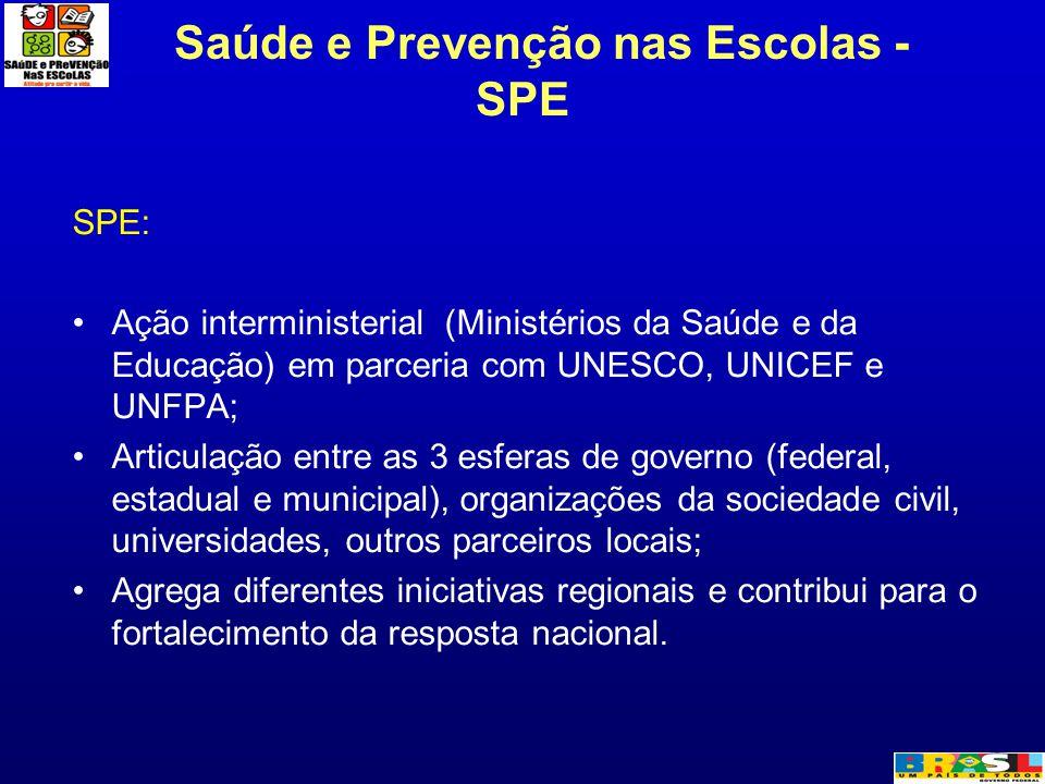 Saúde e Prevenção nas Escolas - SPE SPE: Ação interministerial (Ministérios da Saúde e da Educação) em parceria com UNESCO, UNICEF e UNFPA; Articulaçã