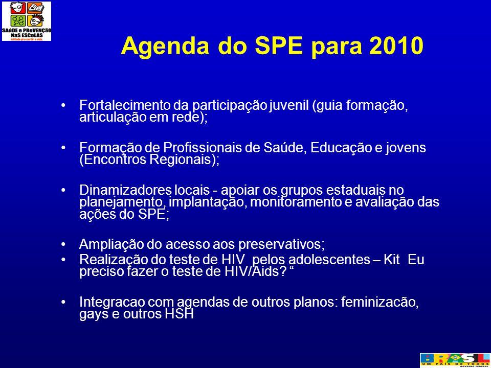 Agenda do SPE para 2010 Fortalecimento da participação juvenil (guia formação, articulação em rede); Formação de Profissionais de Saúde, Educação e jo