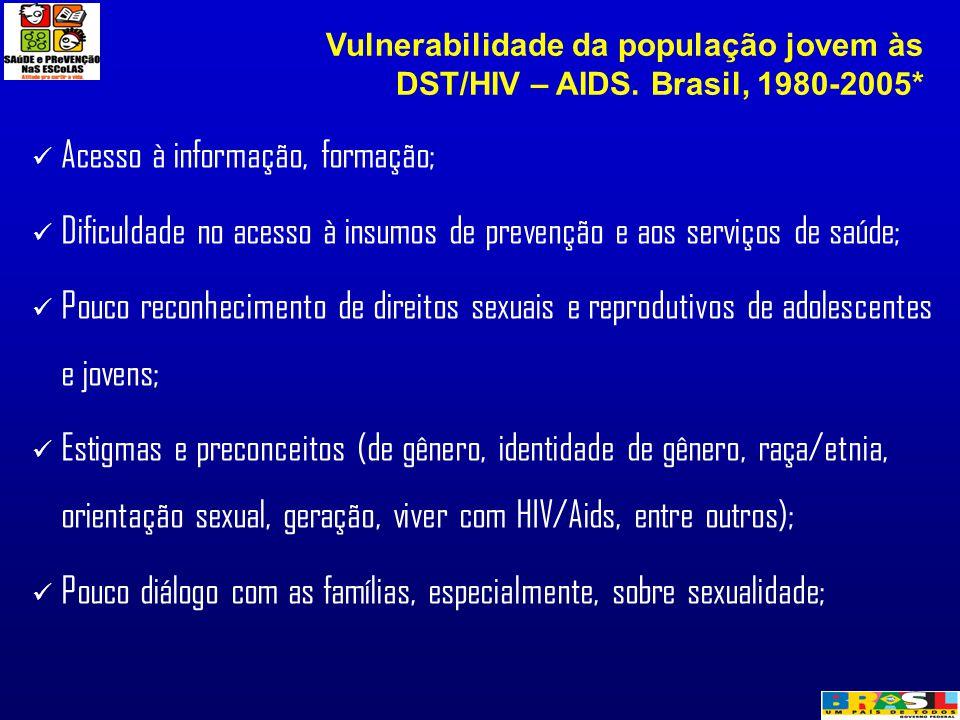 Acesso à informação, formação; Dificuldade no acesso à insumos de prevenção e aos serviços de saúde; Pouco reconhecimento de direitos sexuais e reprod