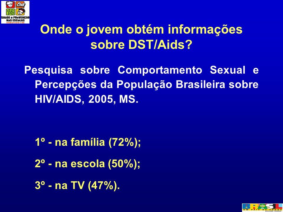 Onde o jovem obtém informações sobre DST/Aids? Pesquisa sobre Comportamento Sexual e Percepções da População Brasileira sobre HIV/AIDS, 2005, MS. 1º -