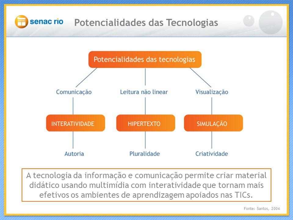 A tecnologia da informação e comunicação permite criar material didático usando multimídia com interatividade que tornam mais efetivos os ambientes de aprendizagem apoiados nas TICs.