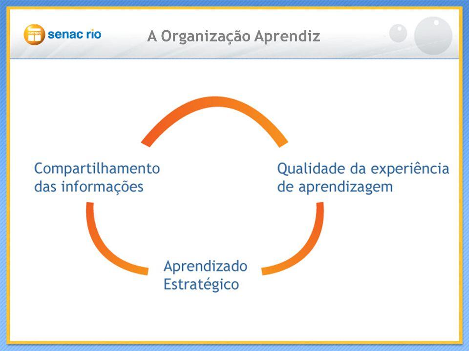 Em uma grande empresa aprendiz, a metodologia utilizada para a atualização profissional de seus colaboradores tende a diferenciar de filiais e de setores.