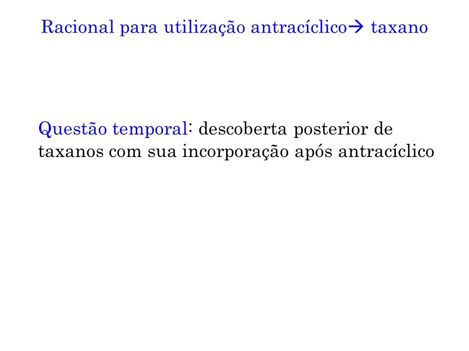 Racional para utilização antracíclico  taxano Questão temporal: descoberta posterior de taxanos com sua incorporação após antracíclico