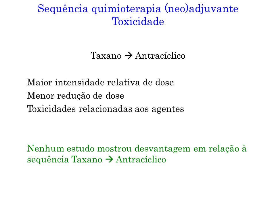 Sequência quimioterapia (neo)adjuvante Toxicidade Taxano  Antracíclico Maior intensidade relativa de dose Menor redução de dose Toxicidades relacionadas aos agentes Nenhum estudo mostrou desvantagem em relação à sequência Taxano  Antracíclico