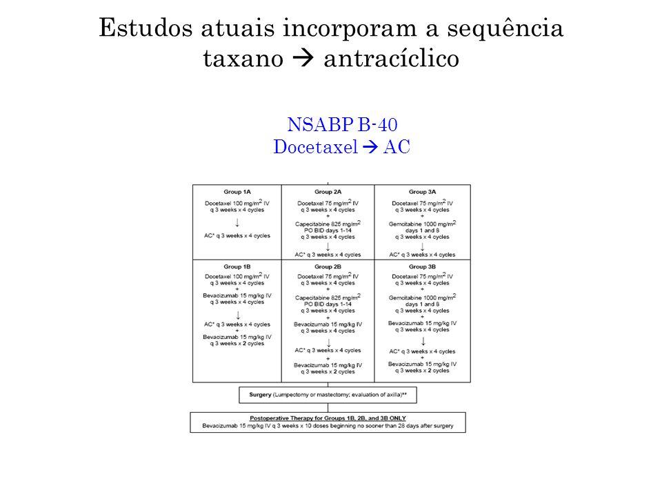 Estudos atuais incorporam a sequência taxano  antracíclico NSABP B-40 Docetaxel  AC