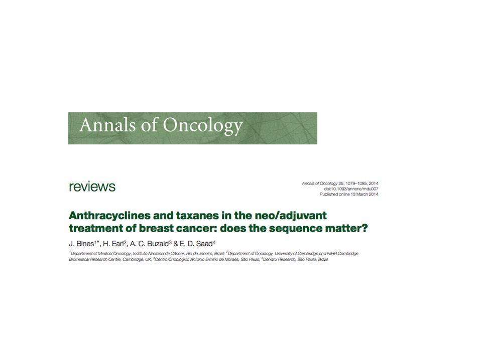 Poucos estudos de (neo)adjuvância avaliaram sequência de antracíclico e taxano Adjuvância Neoadjuvância Retrospectivo 12 Estudos clínicos 5: fase II5: 2 fase III Em andamento 11 Bines et al, Ann Oncol 2014.