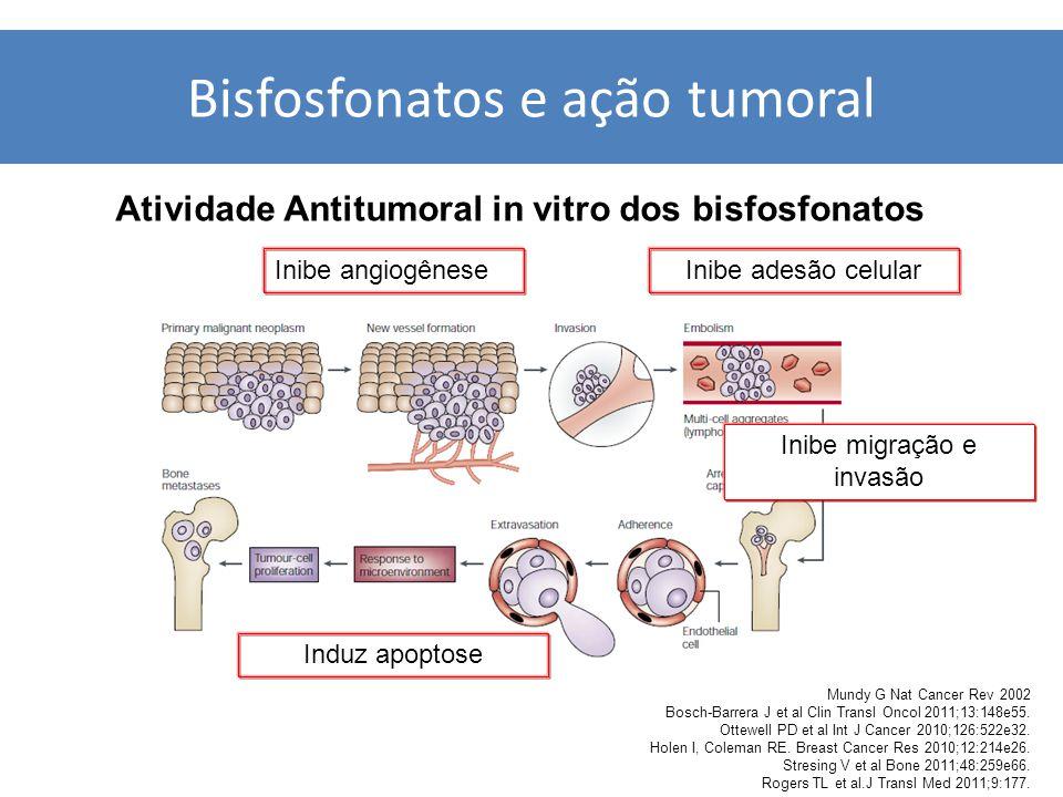 Bisfosfonatos e ação tumoral Mundy G Nat Cancer Rev 2002 Bosch-Barrera J et al Clin Transl Oncol 2011;13:148e55.