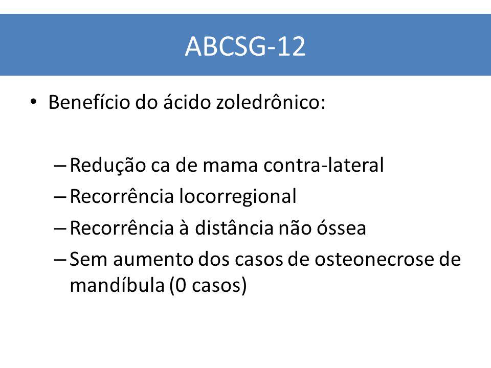 ABCSG-12 Benefício do ácido zoledrônico: – Redução ca de mama contra-lateral – Recorrência locorregional – Recorrência à distância não óssea – Sem aumento dos casos de osteonecrose de mandíbula (0 casos)
