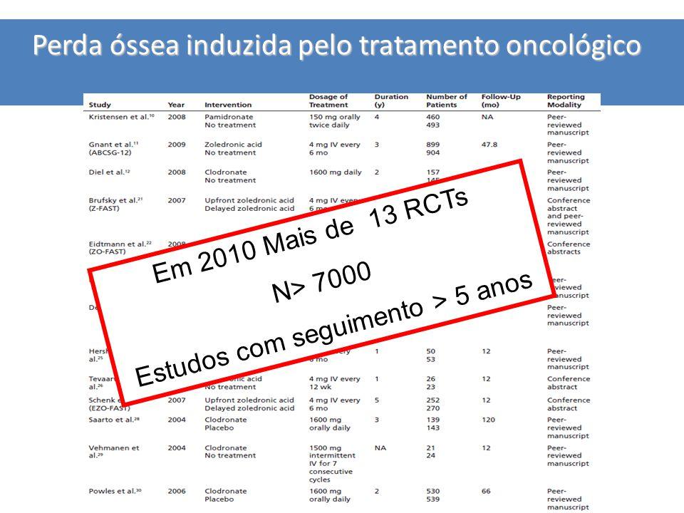 Perda óssea induzida pelo tratamento oncológico Em 2010 Mais de 13 RCTs N> 7000 Estudos com seguimento > 5 anos
