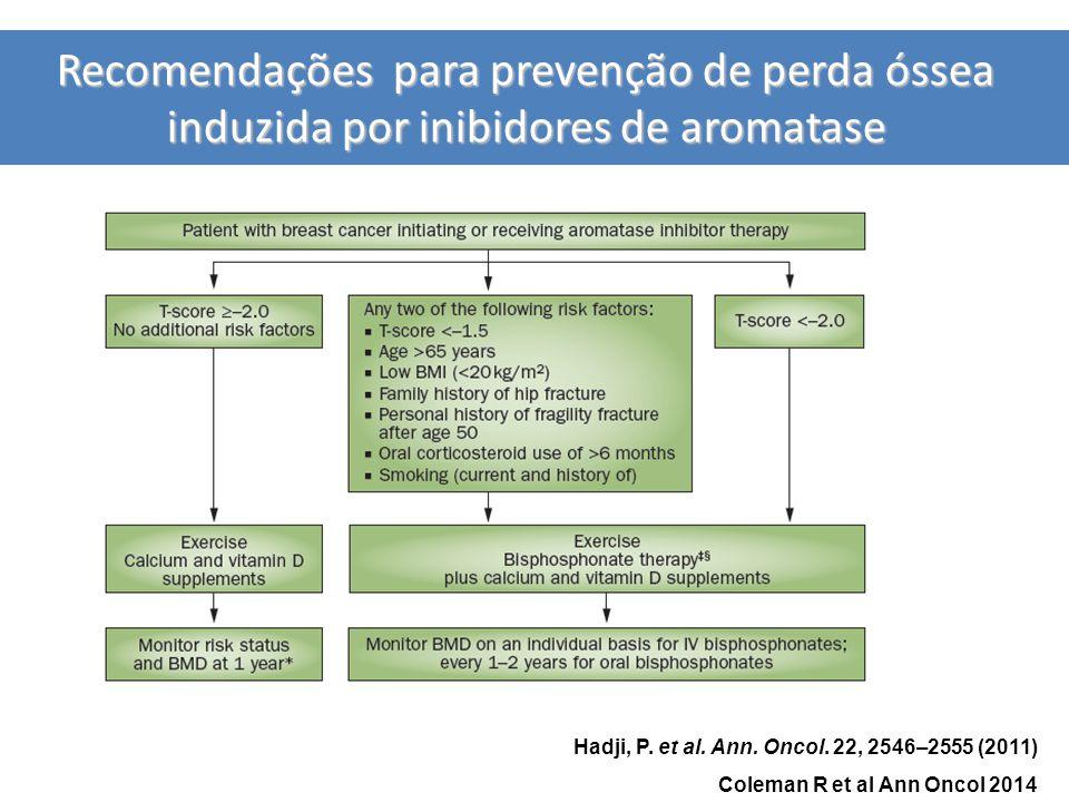 Recomendações para prevenção de perda óssea induzida por inibidores de aromatase Hadji, P. et al. Ann. Oncol. 22, 2546–2555 (2011) Coleman R et al Ann