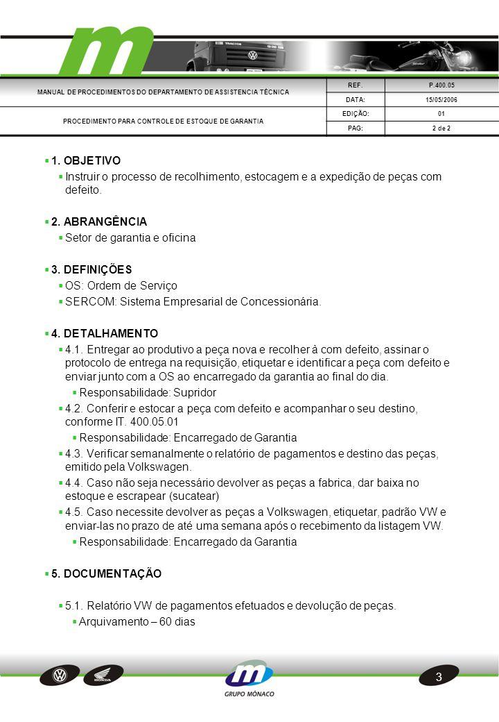4 ELABORADO POR:Comitê VERIFICADO POR: APROVADO POR: ALTERAÇÕES: DISTRIBUIÇÃO DEPARTAMENTOSCÓPIAS MANUAL DE PROCEDIMENTOS DO DEPARTAMENTO DE ASSISTENCIA TÉCNICA REF.IT 400.05.01 DATA:15/05/2006 INSTRUÇÃO DE TRABALHO PARA CONFERÊNCIA E ESTOCAGEM DE PEÇAS SUBSTITUÍDAS EM GARANTIA EDIÇÃO:01 PAG:1 de 2