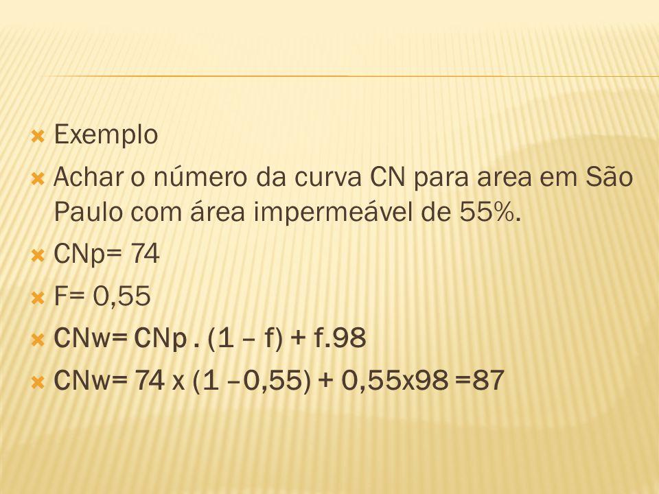  Exemplo  Achar o número da curva CN para area em São Paulo com área impermeável de 55%.
