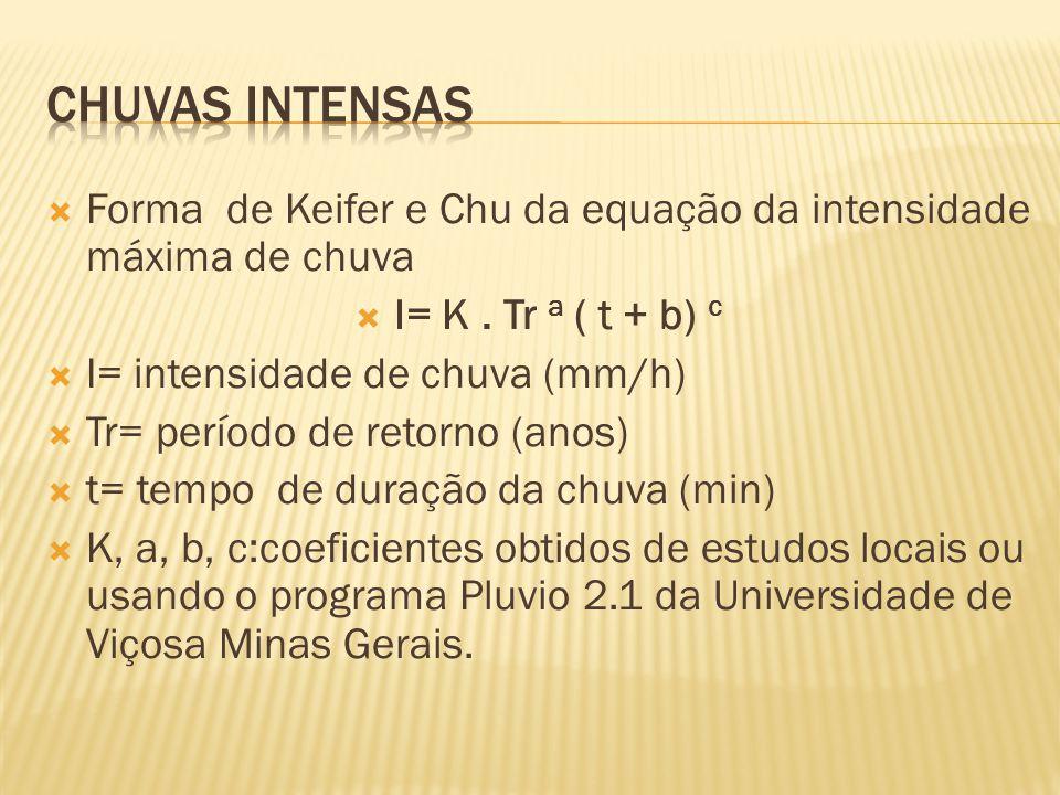  Forma de Keifer e Chu da equação da intensidade máxima de chuva  I= K.