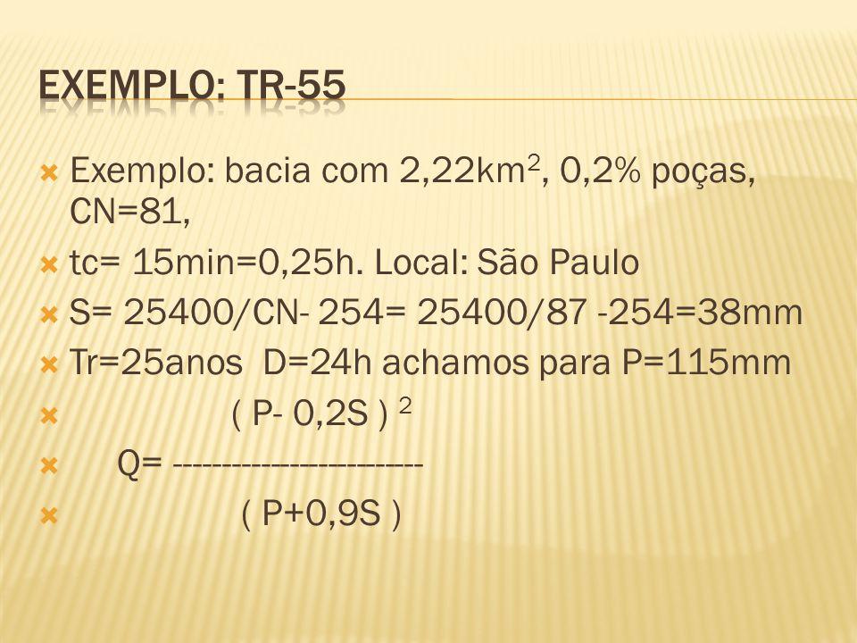  Exemplo: bacia com 2,22km 2, 0,2% poças, CN=81,  tc= 15min=0,25h.