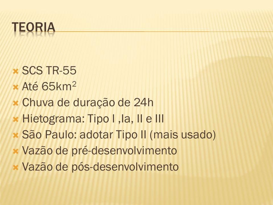  SCS TR-55  Até 65km 2  Chuva de duração de 24h  Hietograma: Tipo I,Ia, II e III  São Paulo: adotar Tipo II (mais usado)  Vazão de pré-desenvolvimento  Vazão de pós-desenvolvimento