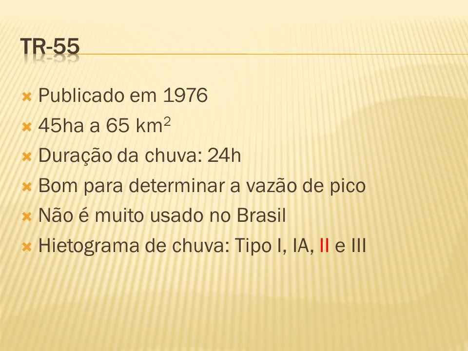  Publicado em 1976  45ha a 65 km 2  Duração da chuva: 24h  Bom para determinar a vazão de pico  Não é muito usado no Brasil  Hietograma de chuva: Tipo I, IA, II e III