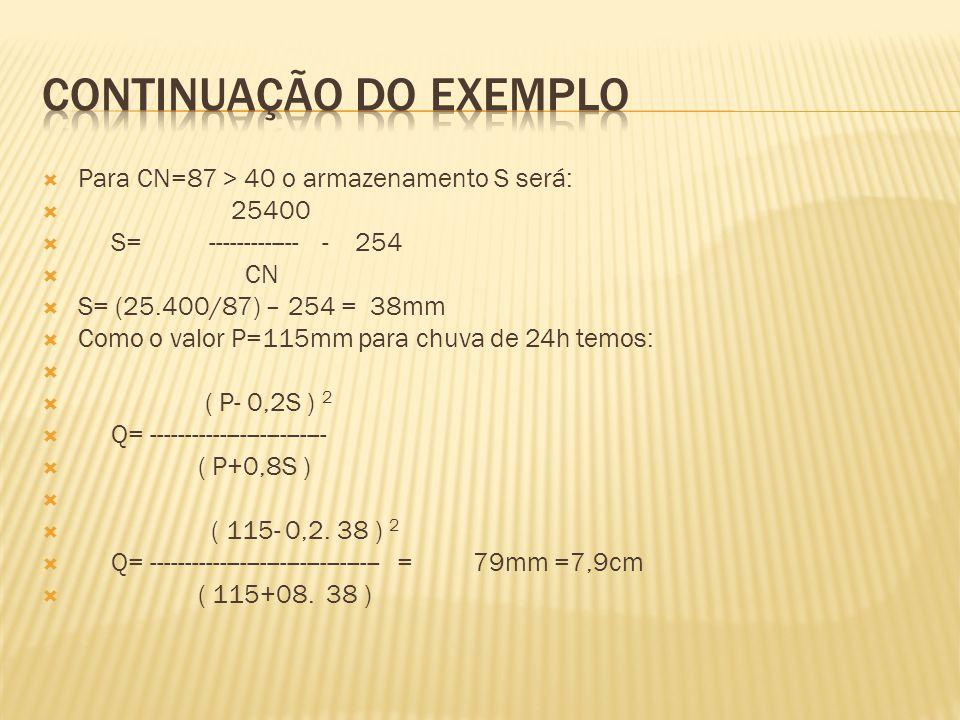  Para CN=87 > 40 o armazenamento S será:  25400  S= ------------- - 254  CN  S= (25.400/87) – 254 = 38mm  Como o valor P=115mm para chuva de 24h temos:   ( P- 0,2S ) 2  Q= --------------------------  ( P+0,8S )   ( 115- 0,2.