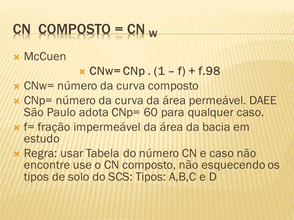  McCuen  CNw= CNp.
