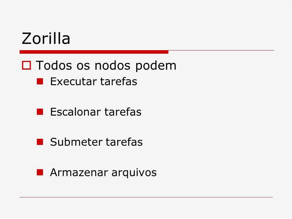 Zorilla  Todos os nodos podem Executar tarefas Escalonar tarefas Submeter tarefas Armazenar arquivos