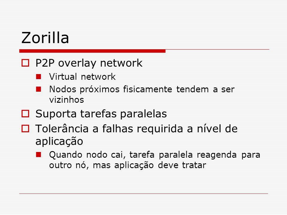 Zorilla  P2P overlay network Virtual network Nodos próximos fisicamente tendem a ser vizinhos  Suporta tarefas paralelas  Tolerância a falhas requirida a nível de aplicação Quando nodo cai, tarefa paralela reagenda para outro nó, mas aplicação deve tratar
