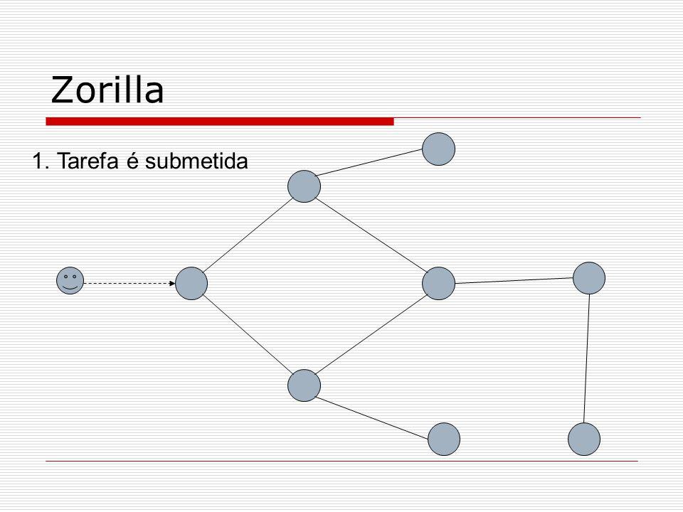 Zorilla 1.Tarefa é submetida