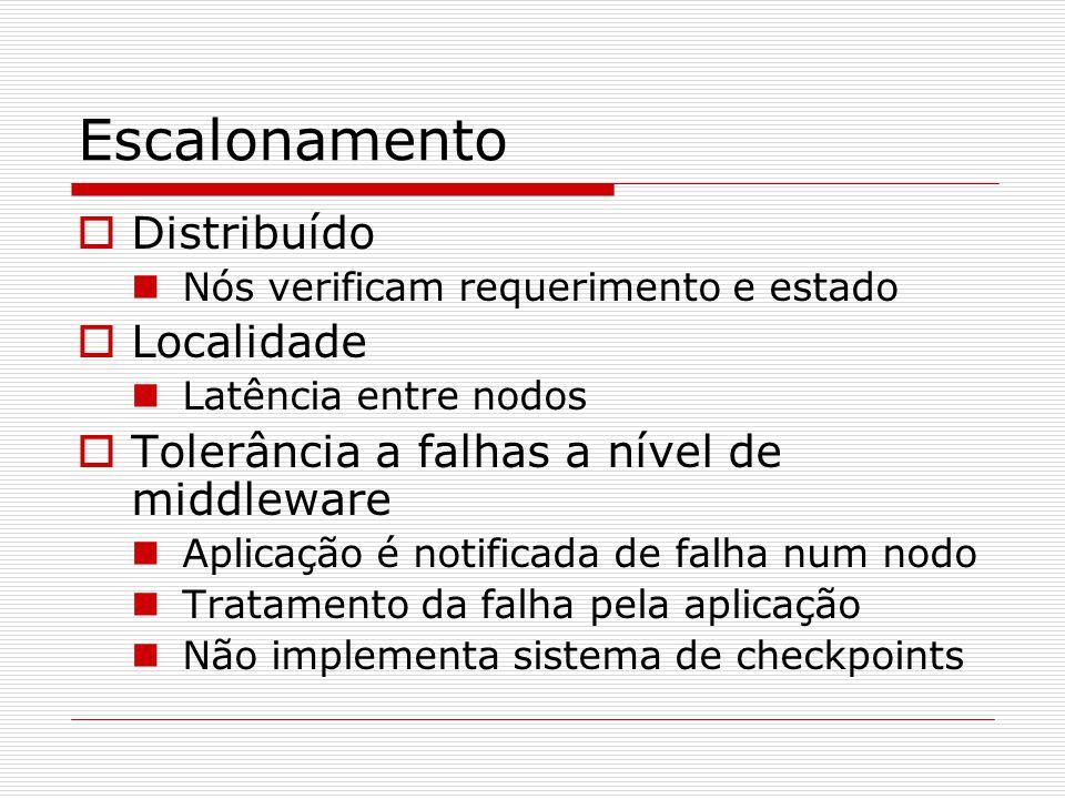 Escalonamento  Distribuído Nós verificam requerimento e estado  Localidade Latência entre nodos  Tolerância a falhas a nível de middleware Aplicação é notificada de falha num nodo Tratamento da falha pela aplicação Não implementa sistema de checkpoints