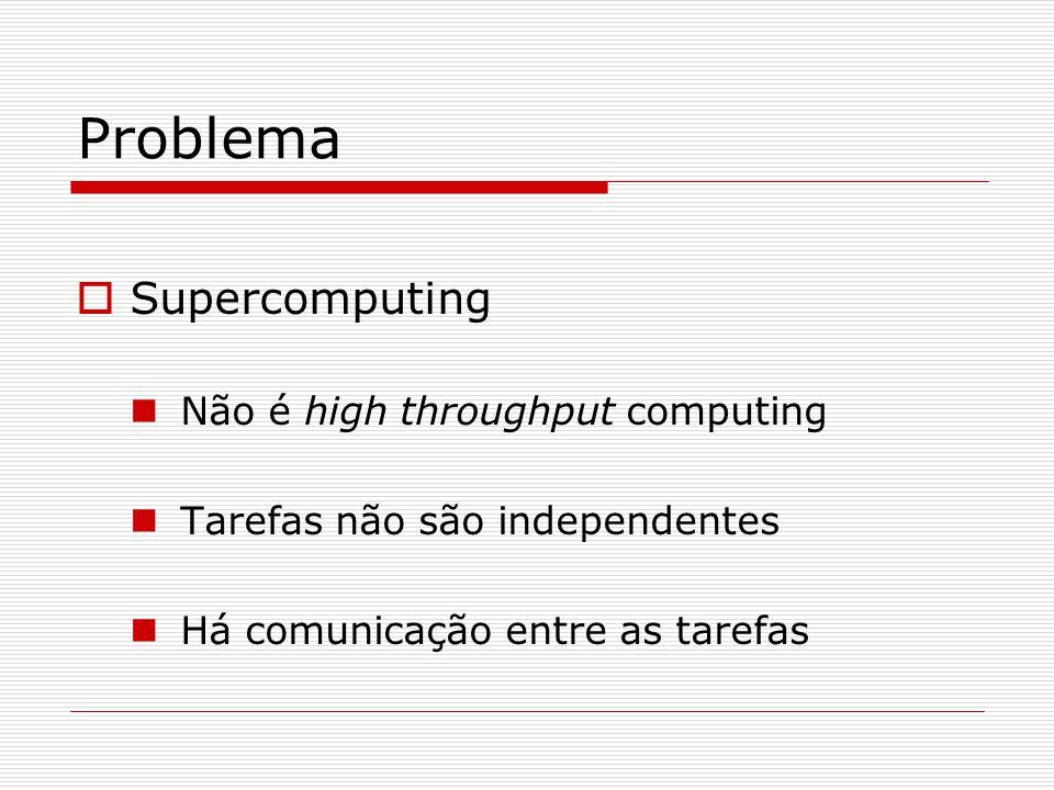 Problema  Supercomputing Não é high throughput computing Tarefas não são independentes Há comunicação entre as tarefas
