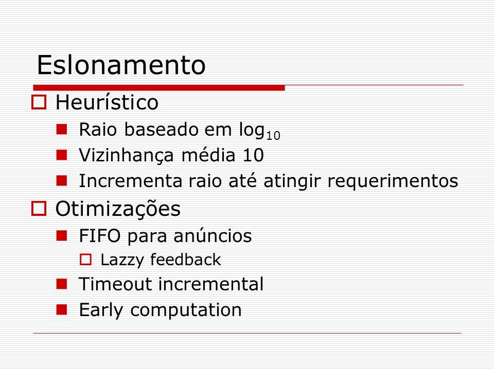 Eslonamento  Heurístico Raio baseado em log 10 Vizinhança média 10 Incrementa raio até atingir requerimentos  Otimizações FIFO para anúncios  Lazzy feedback Timeout incremental Early computation