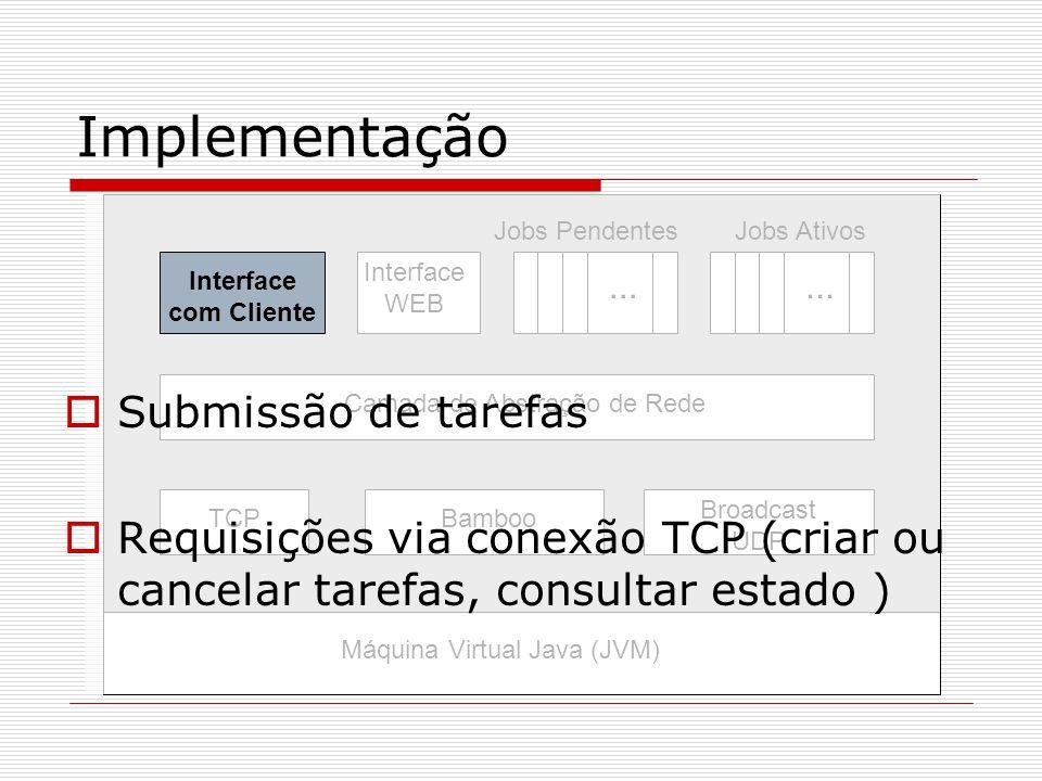 Implementação Interface WEB Jobs Pendentes Camada de Abstração de Rede TCPBamboo Broadcast UDP Jobs Ativos...