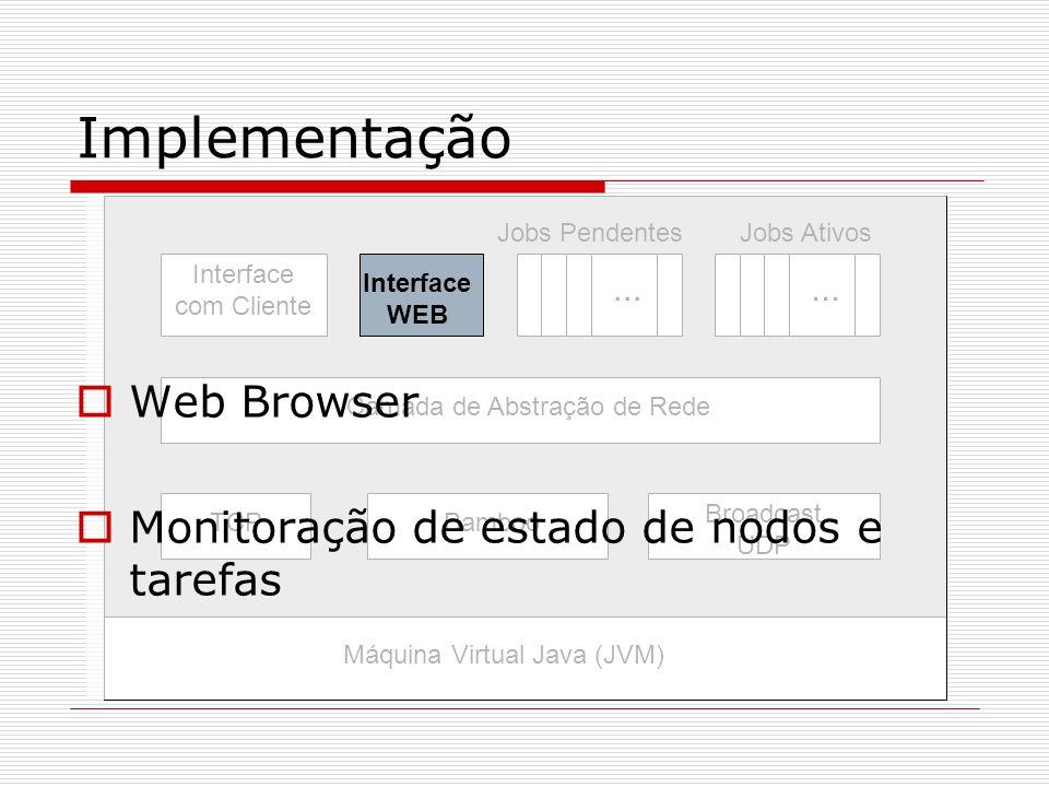 Implementação Jobs Pendentes Interface com Cliente Camada de Abstração de Rede TCPBamboo Broadcast UDP Jobs Ativos...