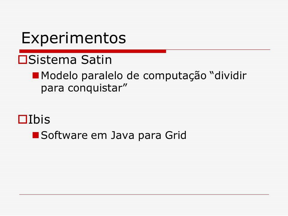 Experimentos  Sistema Satin Modelo paralelo de computação dividir para conquistar  Ibis Software em Java para Grid
