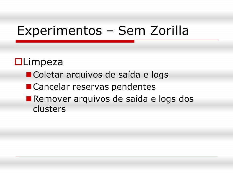 Experimentos – Sem Zorilla  Limpeza Coletar arquivos de saída e logs Cancelar reservas pendentes Remover arquivos de saída e logs dos clusters