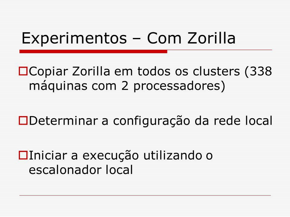 Experimentos – Com Zorilla  Copiar Zorilla em todos os clusters (338 máquinas com 2 processadores)  Determinar a configuração da rede local  Iniciar a execução utilizando o escalonador local