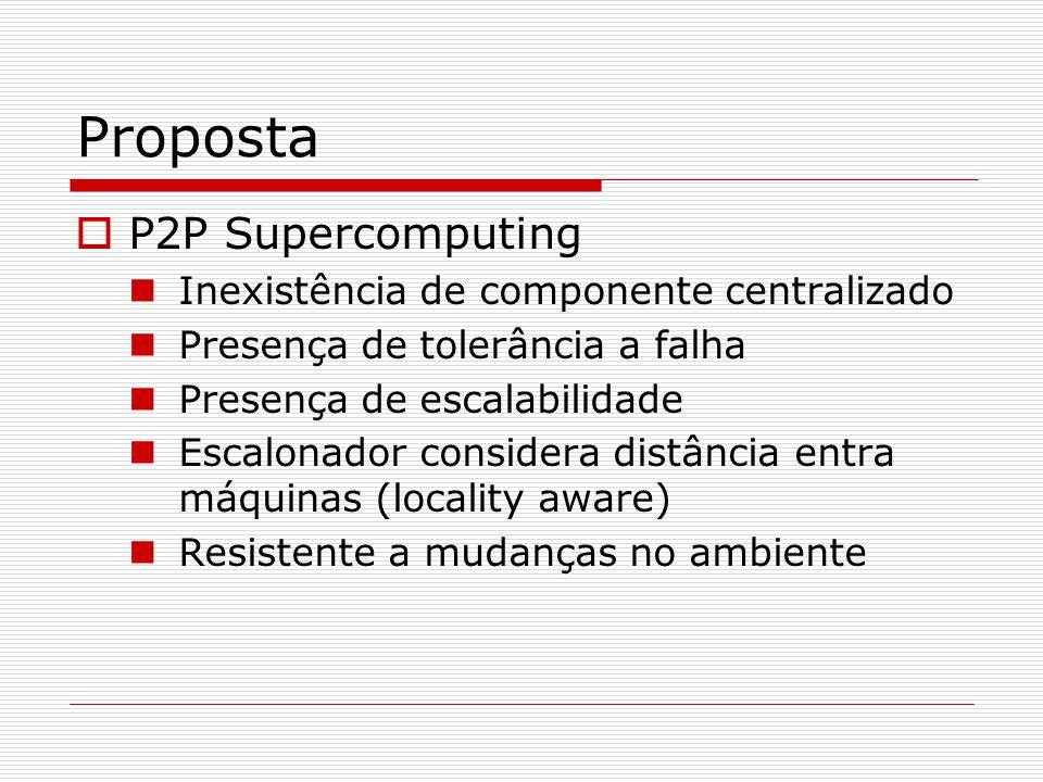 Proposta  P2P Supercomputing Inexistência de componente centralizado Presença de tolerância a falha Presença de escalabilidade Escalonador considera distância entra máquinas (locality aware) Resistente a mudanças no ambiente