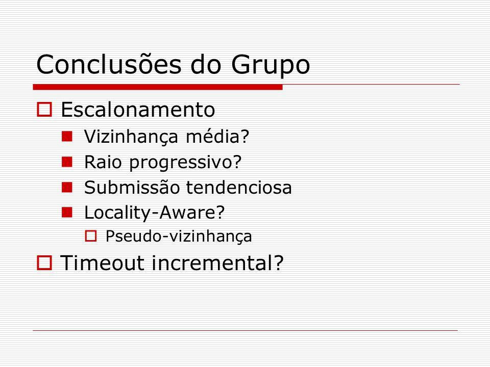 Conclusões do Grupo  Escalonamento Vizinhança média.