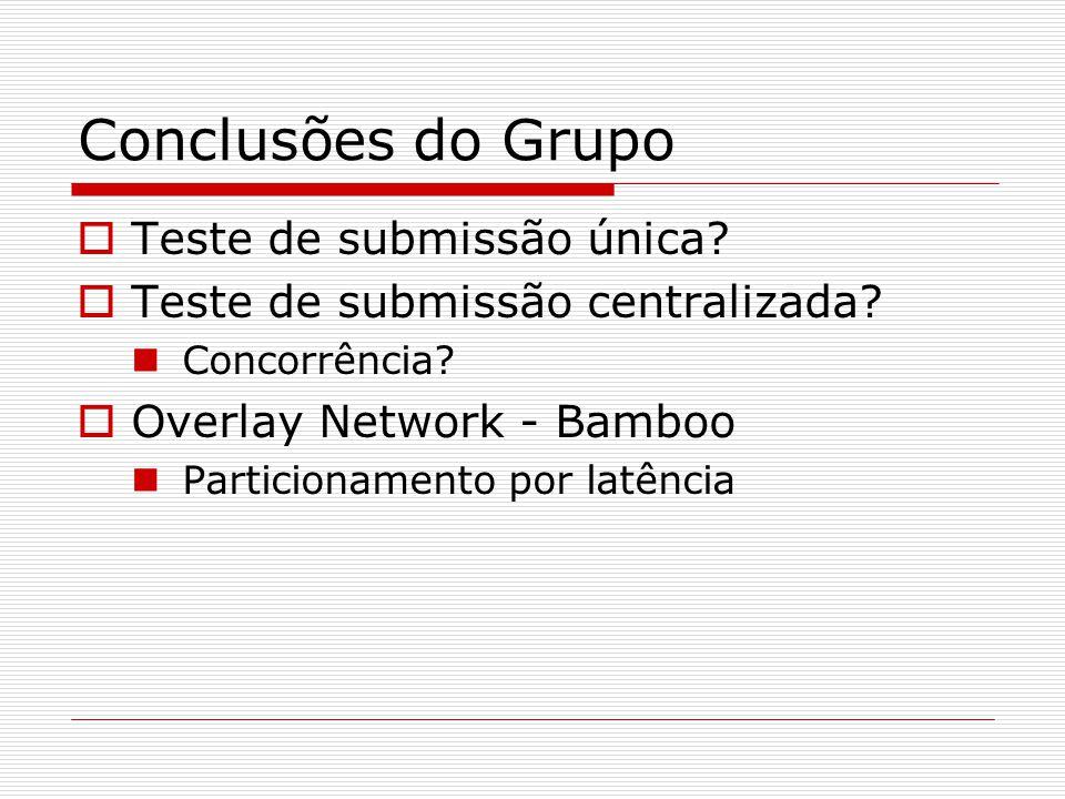 Conclusões do Grupo  Teste de submissão única.  Teste de submissão centralizada.