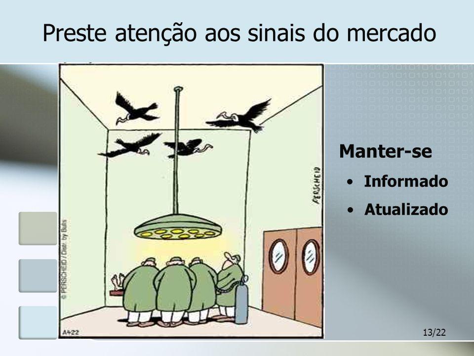 13/22 Preste atenção aos sinais do mercado Manter-se Informado Atualizado
