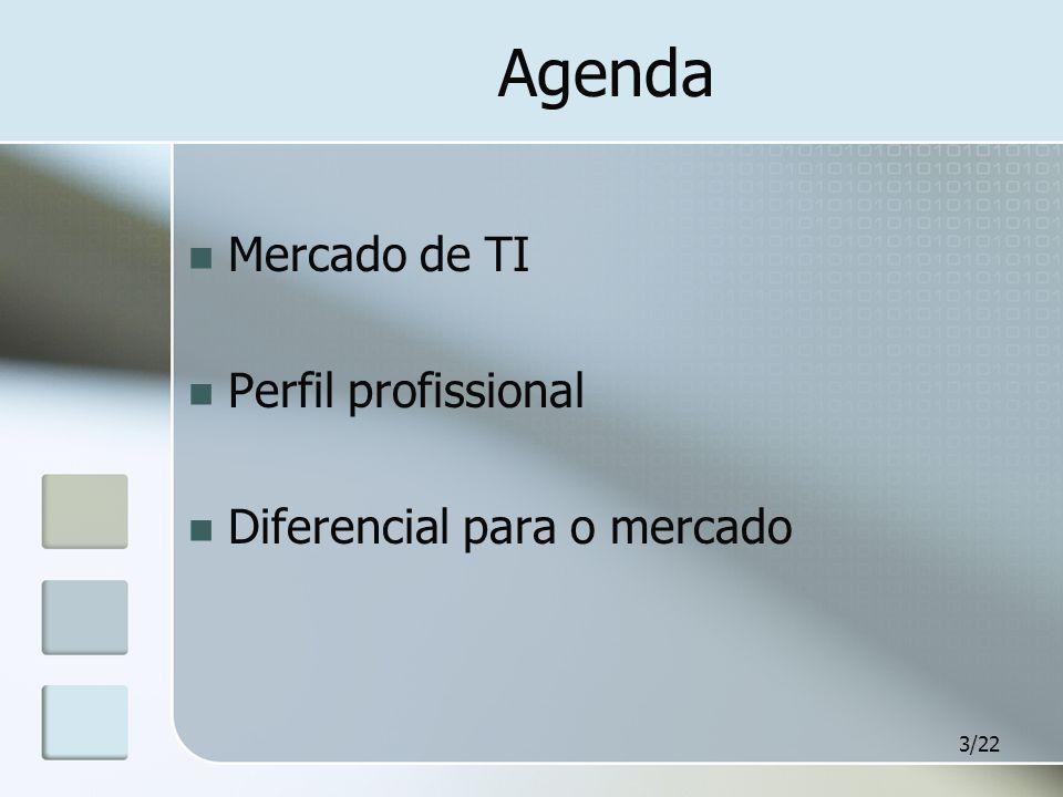 3/22 Agenda Mercado de TI Perfil profissional Diferencial para o mercado