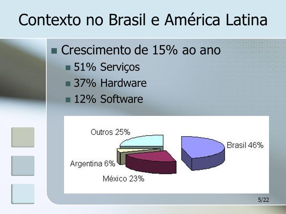 5/22 Contexto no Brasil e América Latina Crescimento de 15% ao ano 51% Serviços 37% Hardware 12% Software
