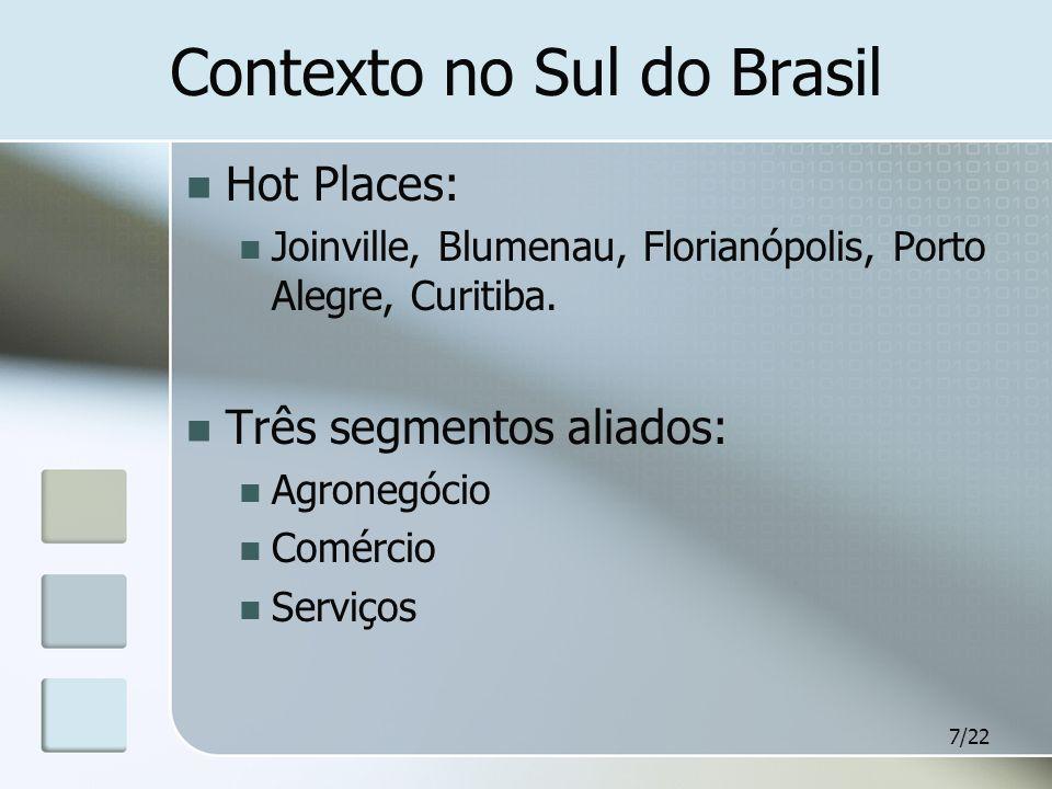 7/22 Hot Places: Joinville, Blumenau, Florianópolis, Porto Alegre, Curitiba. Três segmentos aliados: Agronegócio Comércio Serviços Contexto no Sul do