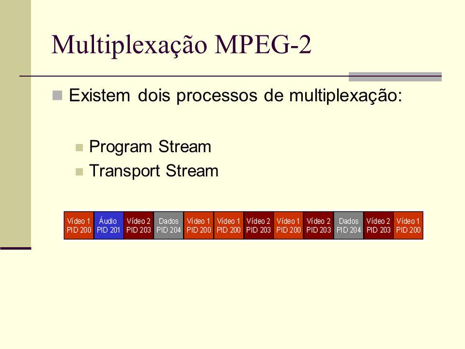 Multiplexação MPEG-2 Existem dois processos de multiplexação: Program Stream Transport Stream