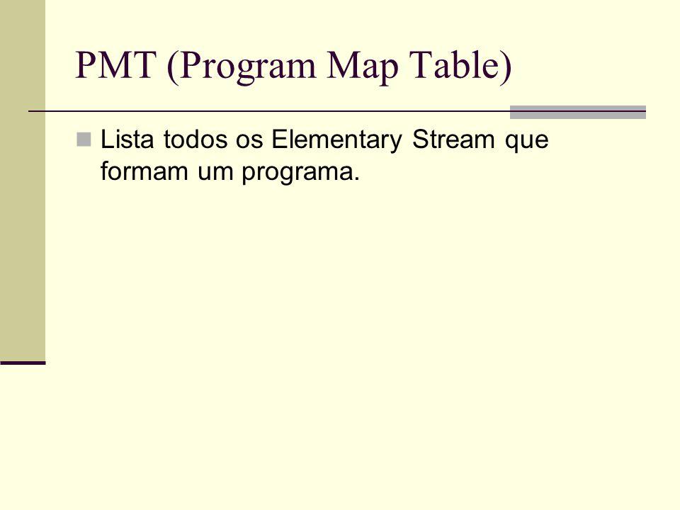 PMT (Program Map Table) Lista todos os Elementary Stream que formam um programa.