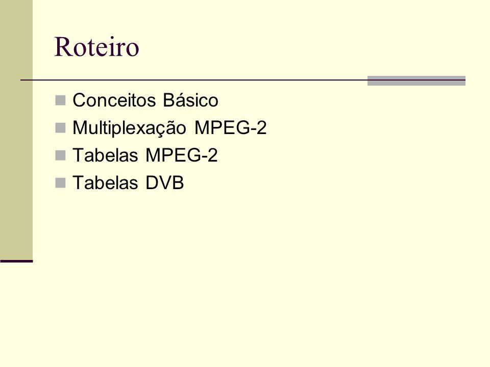 Roteiro Conceitos Básico Multiplexação MPEG-2 Tabelas MPEG-2 Tabelas DVB