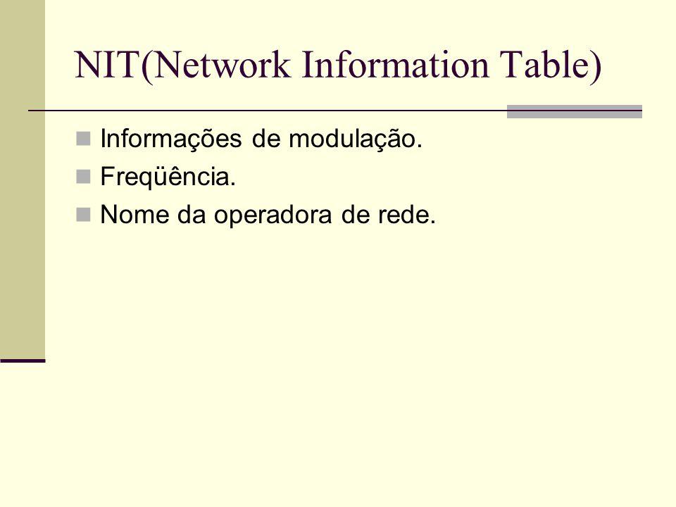 NIT(Network Information Table) Informações de modulação. Freqüência. Nome da operadora de rede.