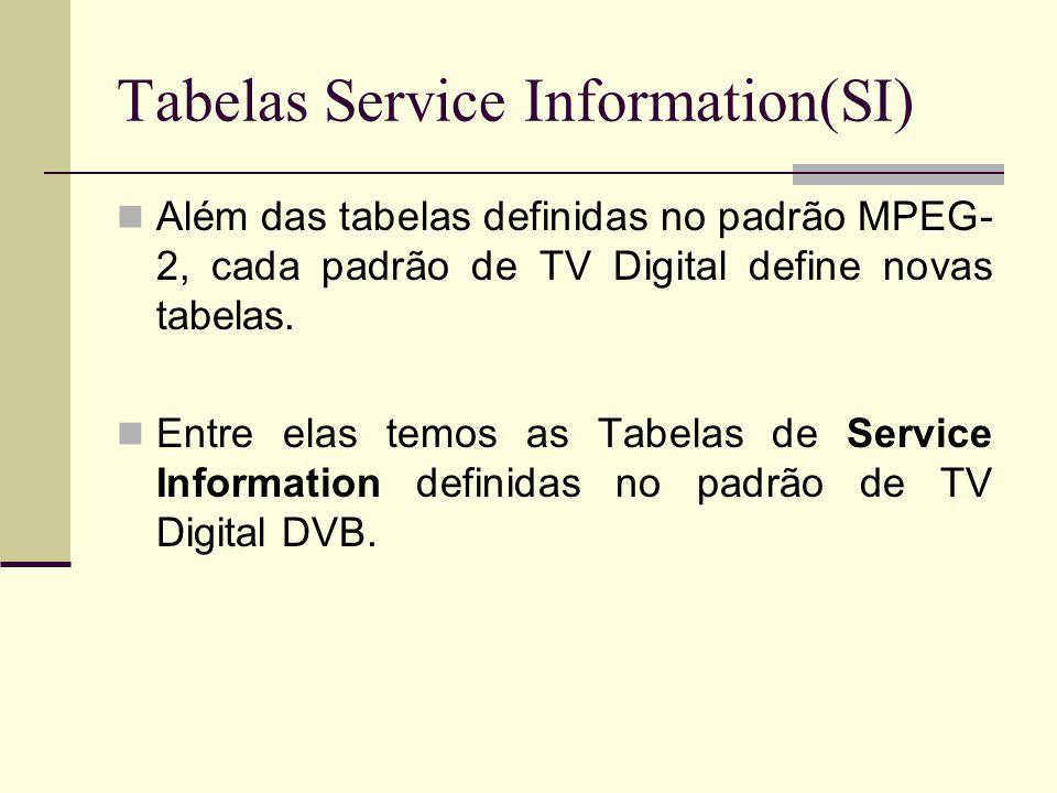 Tabelas Service Information(SI) Além das tabelas definidas no padrão MPEG- 2, cada padrão de TV Digital define novas tabelas. Entre elas temos as Tabe