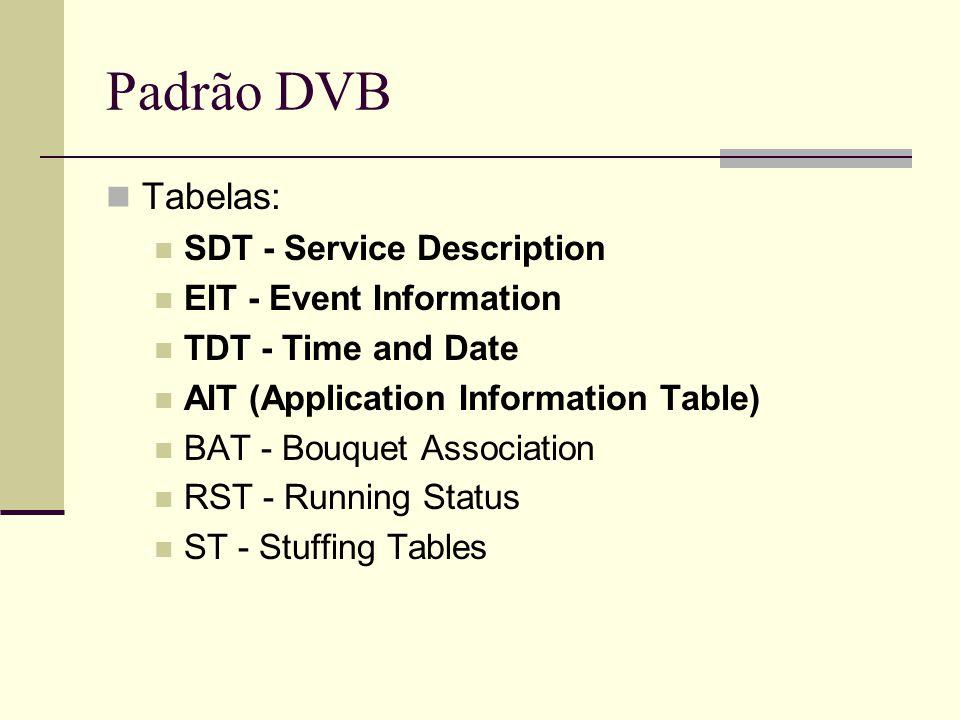 Padrão DVB Tabelas: SDT - Service Description EIT - Event Information TDT - Time and Date AIT (Application Information Table) BAT - Bouquet Associatio