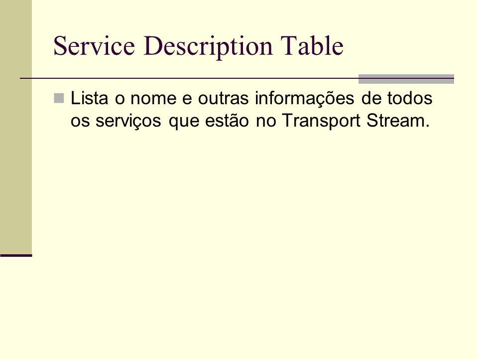 Service Description Table Lista o nome e outras informações de todos os serviços que estão no Transport Stream.