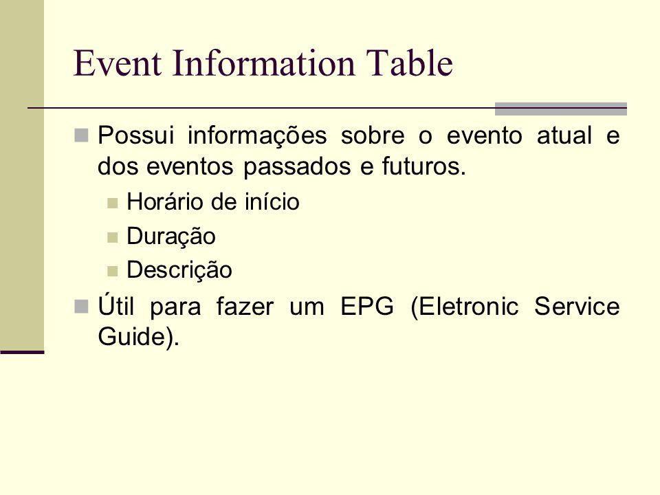 Event Information Table Possui informações sobre o evento atual e dos eventos passados e futuros. Horário de início Duração Descrição Útil para fazer