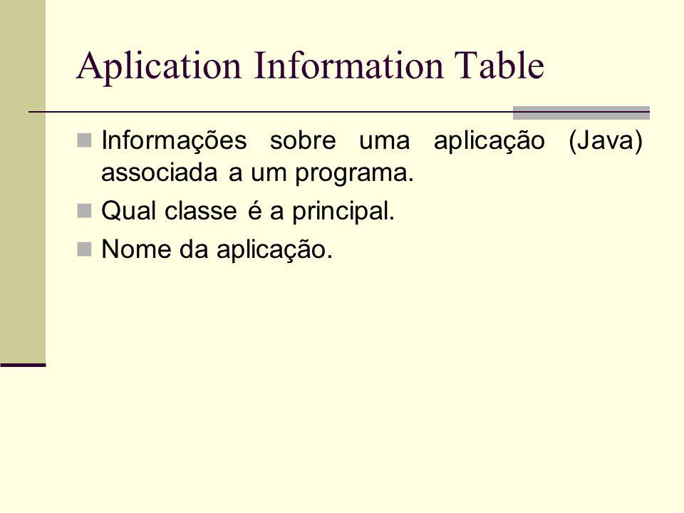 Aplication Information Table Informações sobre uma aplicação (Java) associada a um programa. Qual classe é a principal. Nome da aplicação.